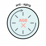 Website Icon_Anti Aging Color
